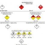 Σήμανση για Μεταφορά Οδικώς Επικίνδυνων Αγαθών