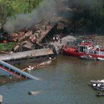 Σιδηροδρομικά ατυχήματα – Μέρος 1ο