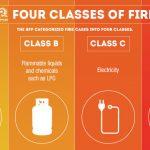 Κατηγορία πυρκαγιάς «D» (μέταλλα) σπάνια … αλλά υπαρκτή