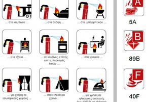 Πυροσβεστήρας Αφρού Bioversal® QF-R