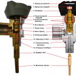 Βαλβίδα παροχής (cylinder valve) αναπνευστικών συσκευών